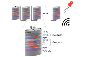 Spintronic devices harvest Wi-Fi energy